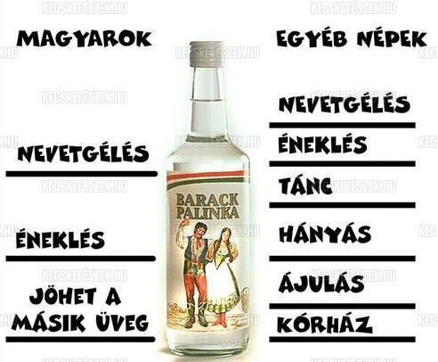Iszogat�s